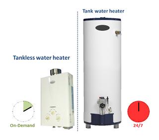 tankless vs tank water heater the great debate. Black Bedroom Furniture Sets. Home Design Ideas